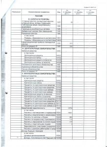 Бухгалтерский баланс лист 3